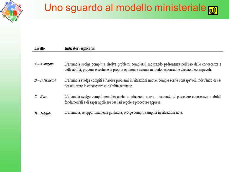 Uno sguardo al modello ministeriale