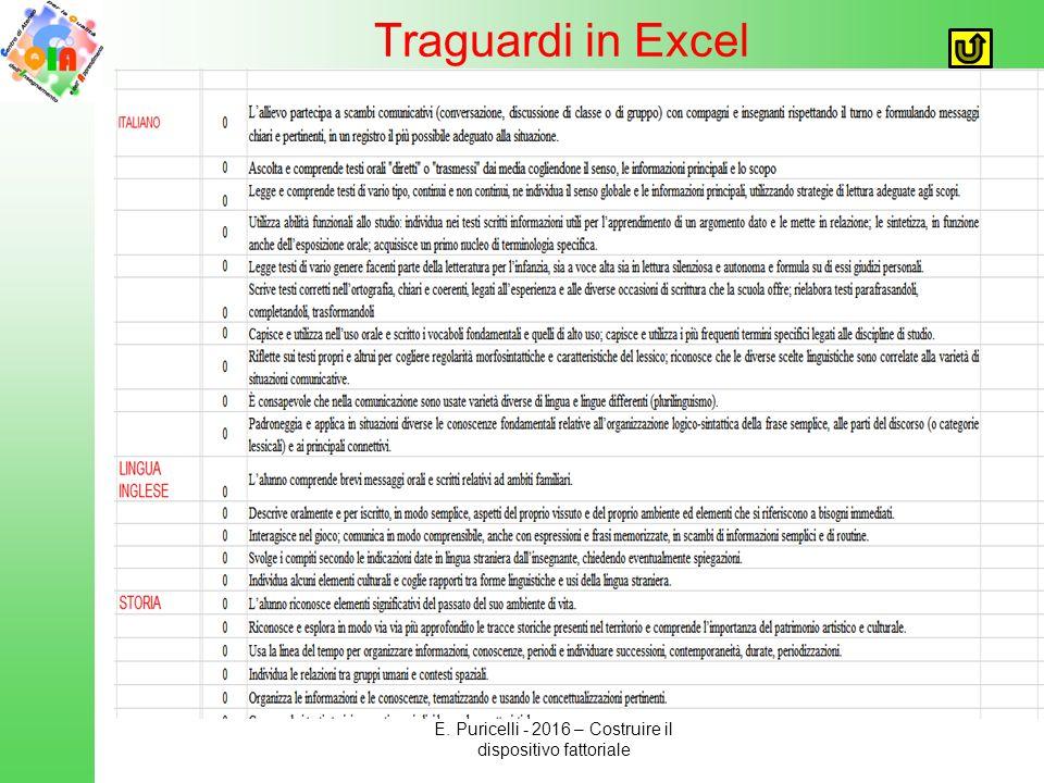 Traguardi in Excel E. Puricelli - 2016 – Costruire il dispositivo fattoriale