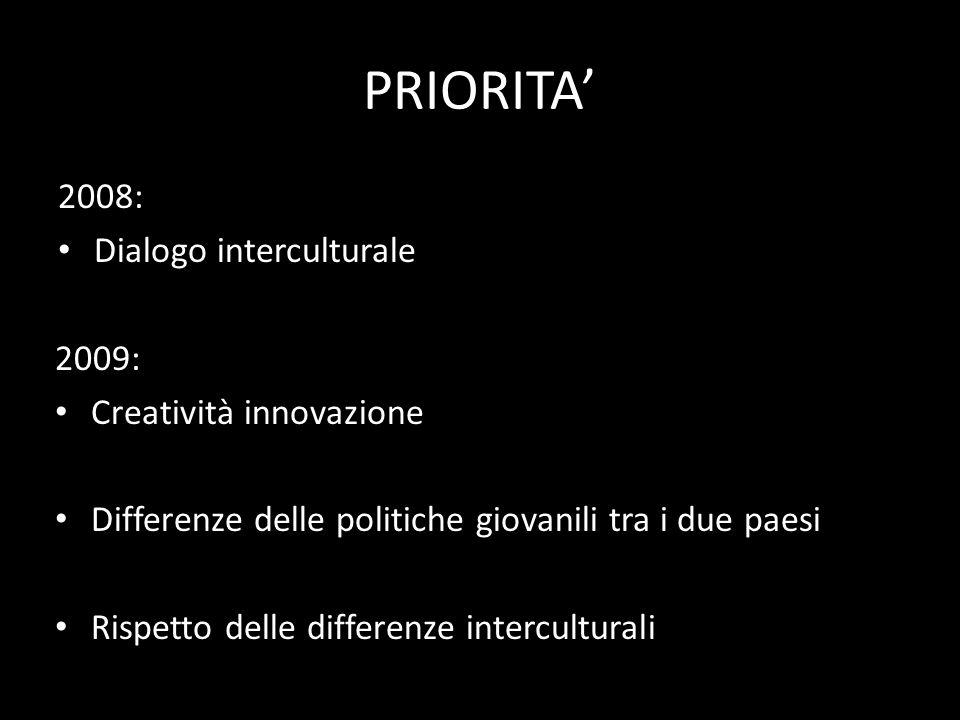 PRIORITA' 2008: Dialogo interculturale 2009: Creatività innovazione Differenze delle politiche giovanili tra i due paesi Rispetto delle differenze interculturali
