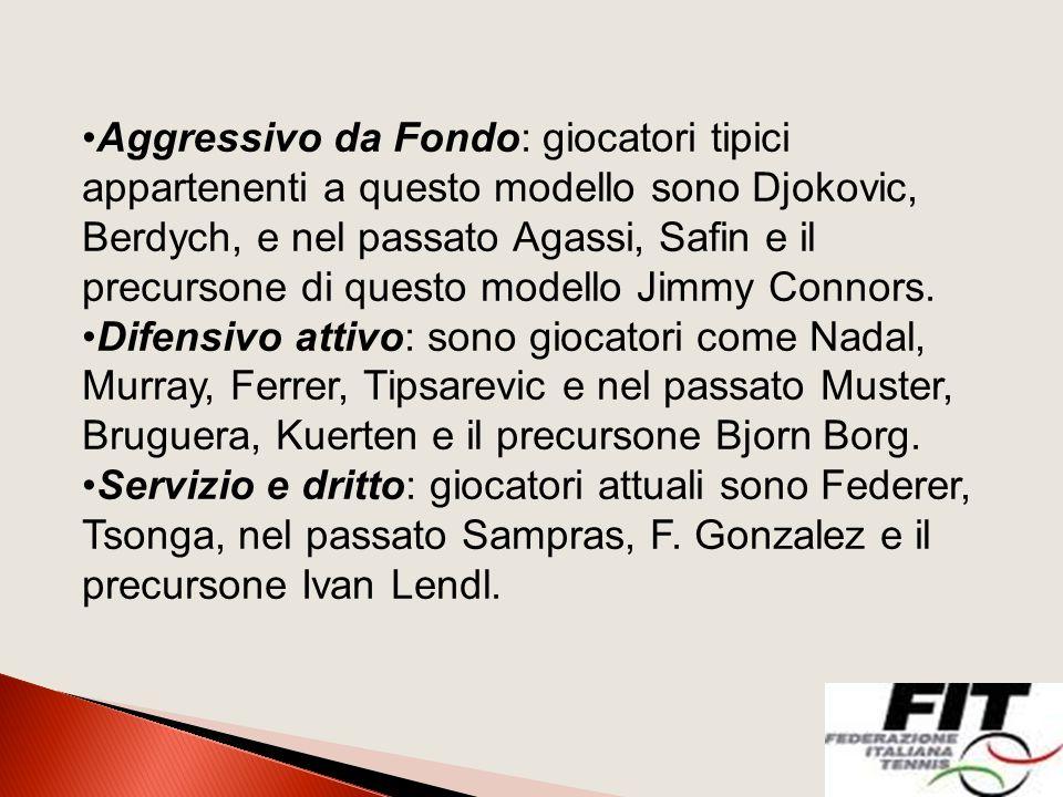 Aggressivo da Fondo: giocatori tipici appartenenti a questo modello sono Djokovic, Berdych, e nel passato Agassi, Safin e il precursone di questo modello Jimmy Connors.