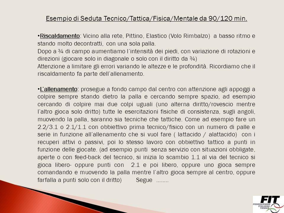 Esempio di Seduta Tecnico/Tattica/Fisica/Mentale da 90/120 min.