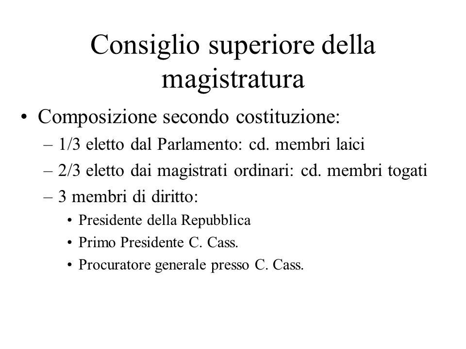Consiglio superiore della magistratura Composizione secondo costituzione: –1/3 eletto dal Parlamento: cd.