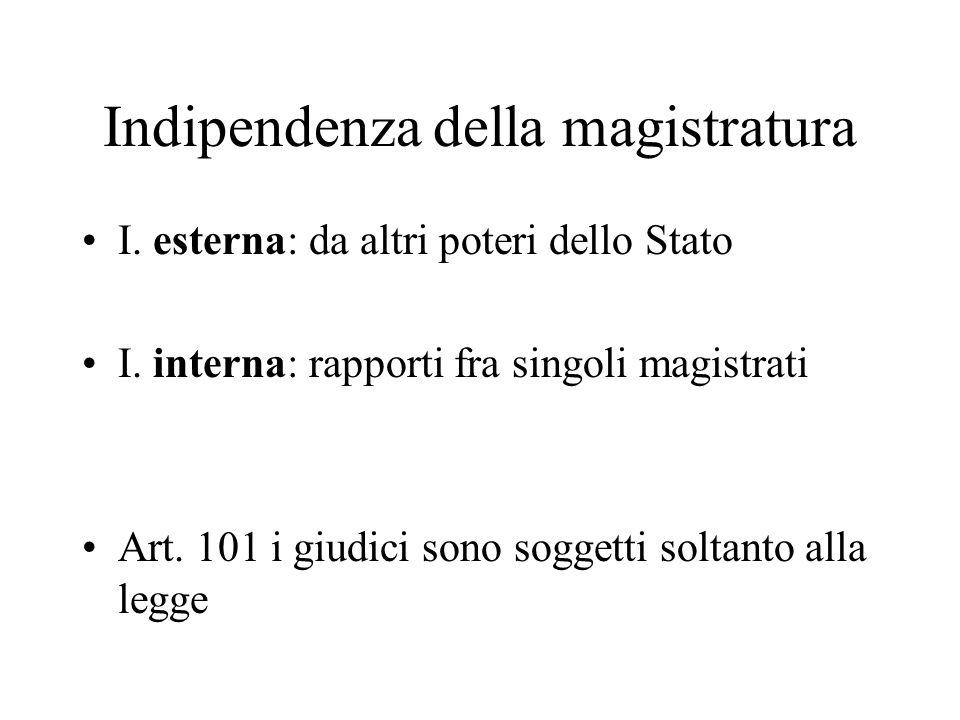 Indipendenza della magistratura I. esterna: da altri poteri dello Stato I.