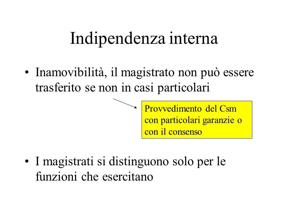 Indipendenza interna Inamovibilità, il magistrato non può essere trasferito se non in casi particolari I magistrati si distinguono solo per le funzioni che esercitano Provvedimento del Csm con particolari garanzie o con il consenso