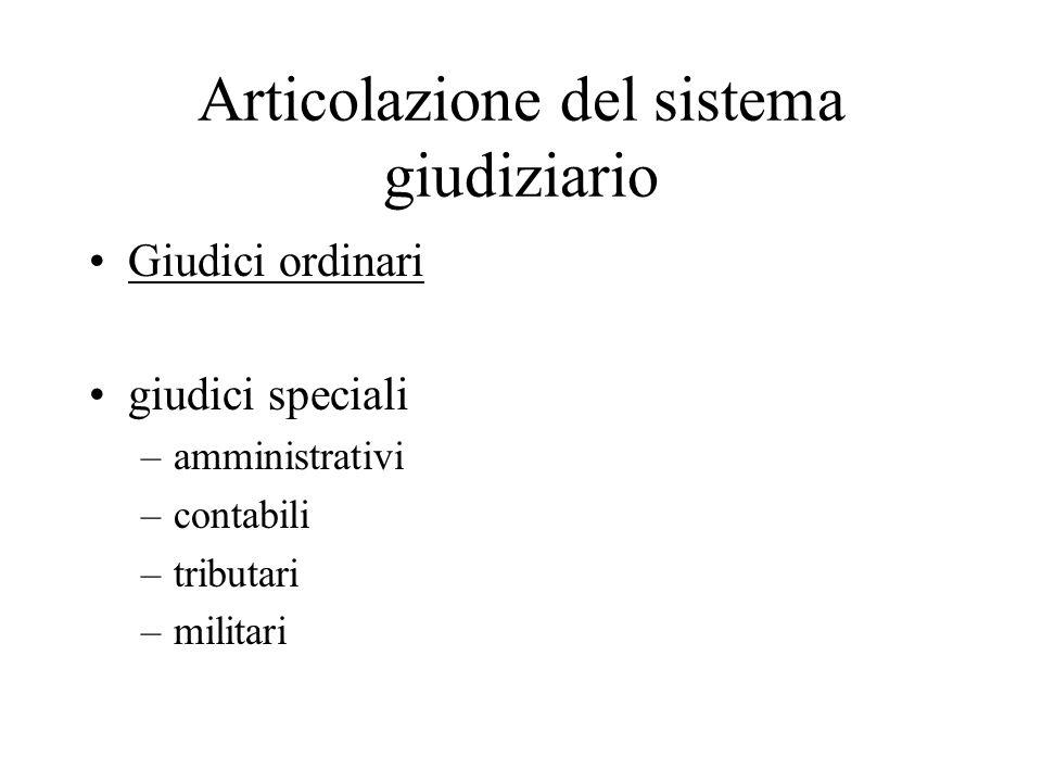Articolazione del sistema giudiziario Giudici ordinari giudici speciali –amministrativi –contabili –tributari –militari