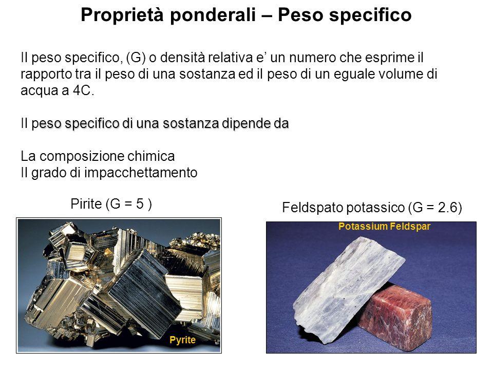 structure cristalline de la pyrite
