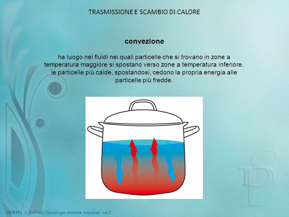 TRASMISSIONE E SCAMBIO DI CALORE ogni corpo al di sopra dello zero assoluto emette energia sotto forma di radiazioni.