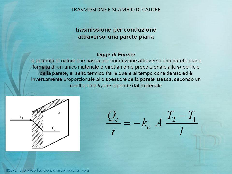 TRASMISSIONE E SCAMBIO DI CALORE trasmissione per conduzione attraverso una parete piana legge di Fourier la quantità di calore che passa per conduzione attraverso una parete piana formata di un unico materiale è direttamente proporzionale alla superficie della parete, al salto termico fra le due e al tempo considerato ed è inversamente proporzionale allo spessore della parete stessa, secondo un coefficiente k c che dipende dal materiale HOEPLI S.