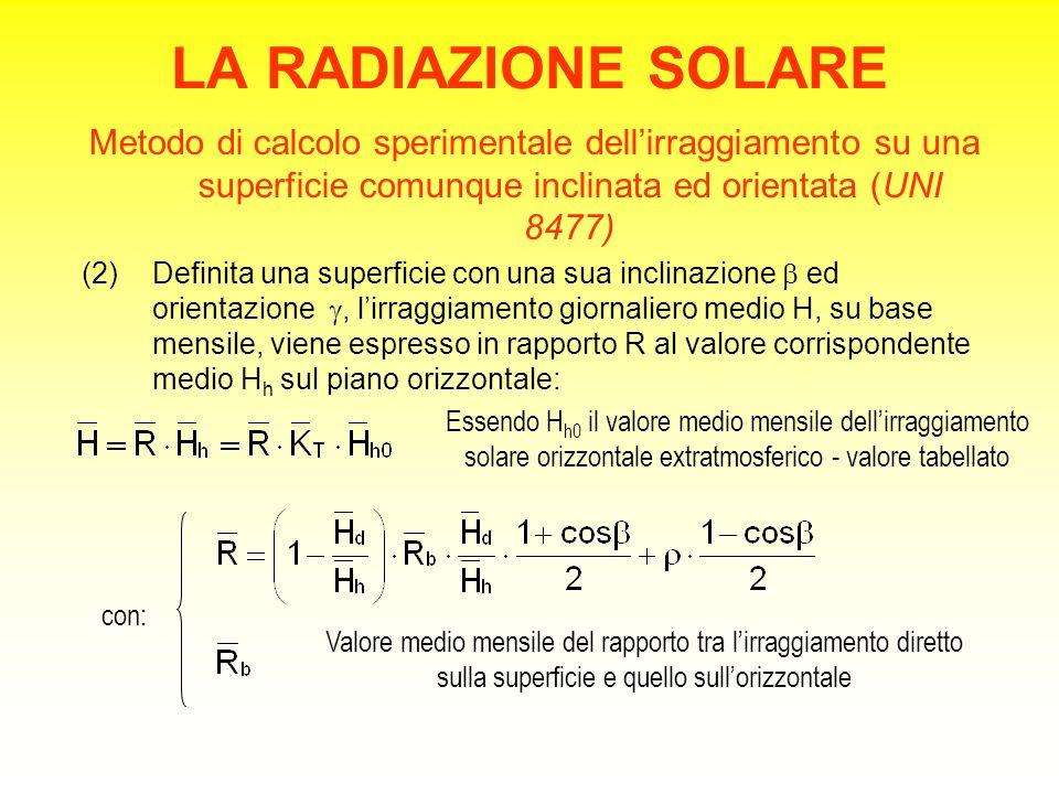 LA RADIAZIONE SOLARE Metodo di calcolo sperimentale dell'irraggiamento su una superficie comunque inclinata ed orientata (UNI 8477) (2)Definita una superficie con una sua inclinazione  ed orientazione , l'irraggiamento giornaliero medio H, su base mensile, viene espresso in rapporto R al valore corrispondente medio H h sul piano orizzontale: Essendo H h0 il valore medio mensile dell'irraggiamento solare orizzontale extratmosferico - valore tabellato con: Valore medio mensile del rapporto tra l'irraggiamento diretto sulla superficie e quello sull'orizzontale