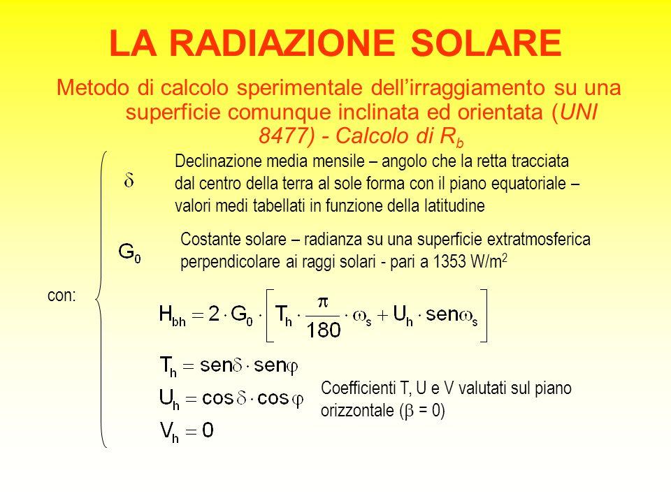 LA RADIAZIONE SOLARE Metodo di calcolo sperimentale dell'irraggiamento su una superficie comunque inclinata ed orientata (UNI 8477) - Calcolo di R b Declinazione media mensile – angolo che la retta tracciata dal centro della terra al sole forma con il piano equatoriale – valori medi tabellati in funzione della latitudine Costante solare – radianza su una superficie extratmosferica perpendicolare ai raggi solari - pari a 1353 W/m 2 con: Coefficienti T, U e V valutati sul piano orizzontale (  = 0)