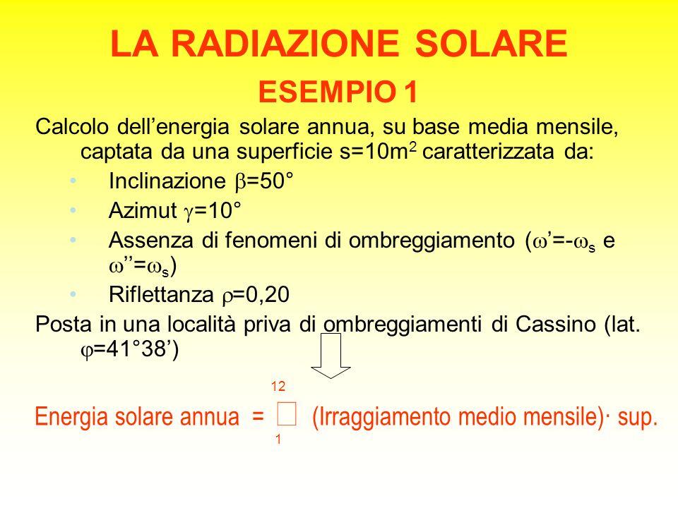 LA RADIAZIONE SOLARE ESEMPIO 1 Calcolo dell'energia solare annua, su base media mensile, captata da una superficie s=10m 2 caratterizzata da: Inclinazione  =50° Azimut  =10° Assenza di fenomeni di ombreggiamento (  '=-  s e  ''=  s ) Riflettanza  =0,20 Posta in una località priva di ombreggiamenti di Cassino (lat.