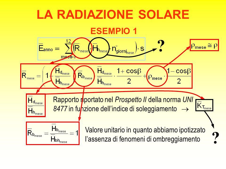LA RADIAZIONE SOLARE ESEMPIO 1 Rapporto riportato nel Prospetto II della norma UNI 8477 in funzione dell'indice di soleggiamento  Valore unitario in quanto abbiamo ipotizzato l'assenza di fenomeni di ombreggiamento .