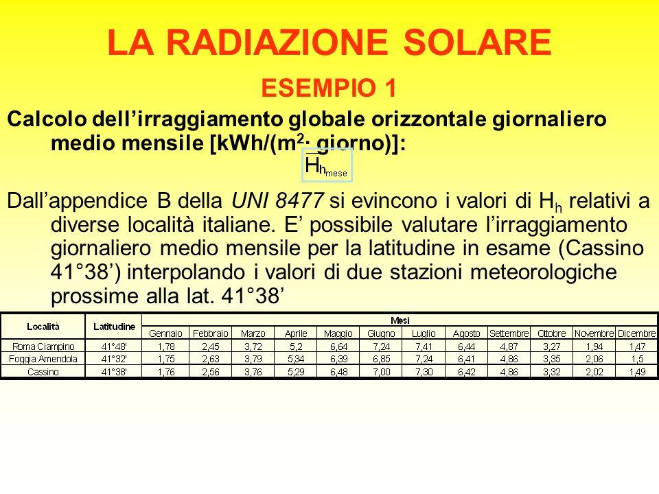 LA RADIAZIONE SOLARE ESEMPIO 1 Calcolo dell'irraggiamento globale orizzontale giornaliero medio mensile [kWh/(m 2 · giorno)]: Dall'appendice B della UNI 8477 si evincono i valori di H h relativi a diverse località italiane.