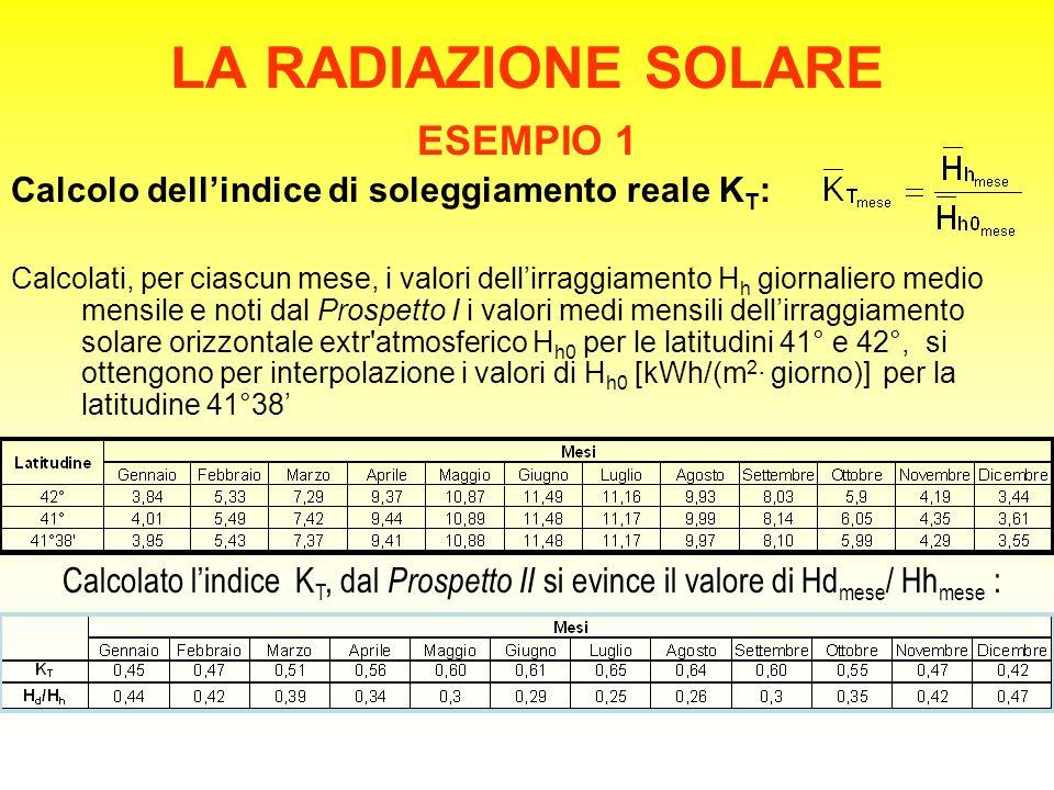 LA RADIAZIONE SOLARE ESEMPIO 1 Calcolo dell'indice di soleggiamento reale K T : Calcolati, per ciascun mese, i valori dell'irraggiamento H h giornaliero medio mensile e noti dal Prospetto I i valori medi mensili dell'irraggiamento solare orizzontale extr atmosferico H h0 per le latitudini 41° e 42°, si ottengono per interpolazione i valori di H h0 [kWh/(m 2 · giorno)] per la latitudine 41°38' Calcolato l'indice K T, dal Prospetto II si evince il valore di Hd mese / Hh mese :