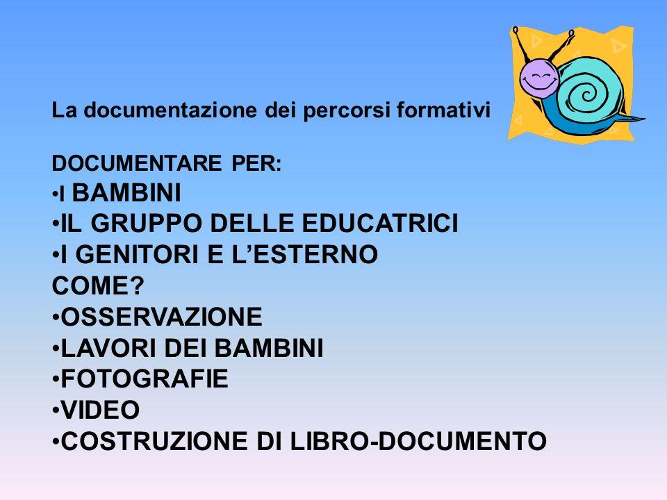 La documentazione dei percorsi formativi DOCUMENTARE PER: I BAMBINI IL GRUPPO DELLE EDUCATRICI I GENITORI E L'ESTERNO COME.