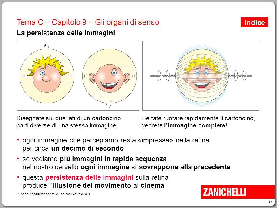 17 Tibone, Facciamo scienze © Zanichelli editore 2011 Tema C – Capitolo 9 – Gli organi di senso La persistenza delle immagini Disegnate sui due lati d