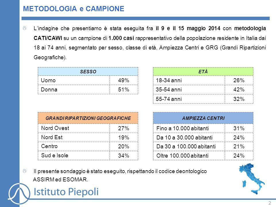 L'indagine che presentiamo è stata eseguita fra il 9 e il 15 maggio 2014 con metodologia CATI/CAWI su un campione di 1.000 casi rappresentativo della popolazione residente in Italia dai 18 ai 74 anni, segmentato per sesso, classe di età, Ampiezza Centri e GRG (Grandi Ripartizioni Geografiche).