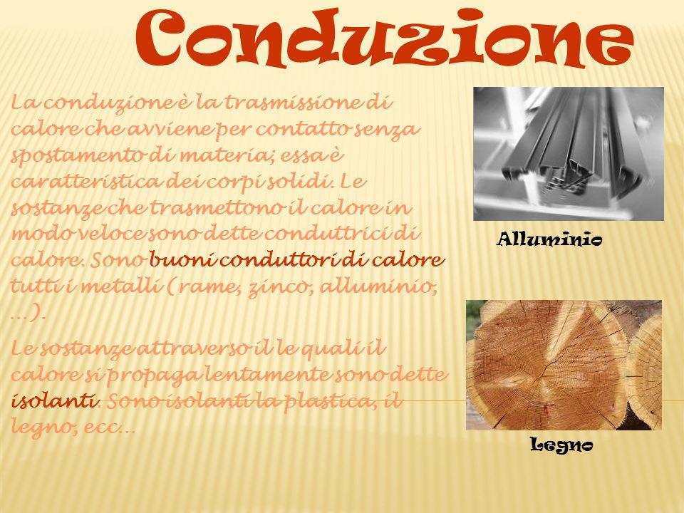 Conduzione La conduzione è la trasmissione di calore che avviene per contatto senza spostamento di materia; essa è caratteristica dei corpi solidi.