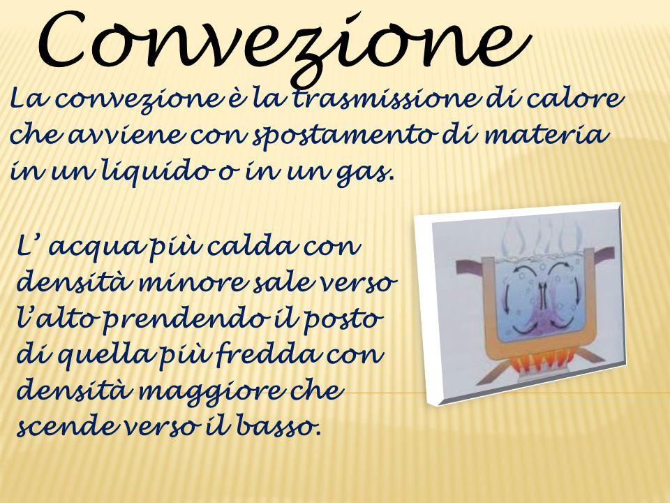 Convezione La convezione è la trasmissione di calore che avviene con spostamento di materia in un liquido o in un gas.