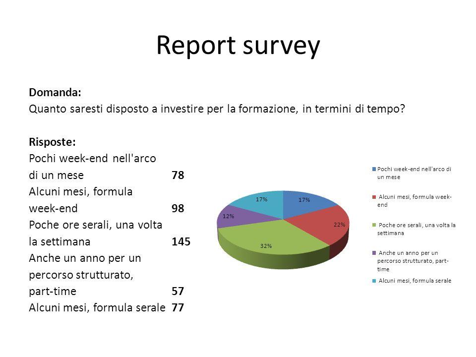 Report survey Domanda: Quanto saresti disposto a investire per la formazione, in termini di tempo.