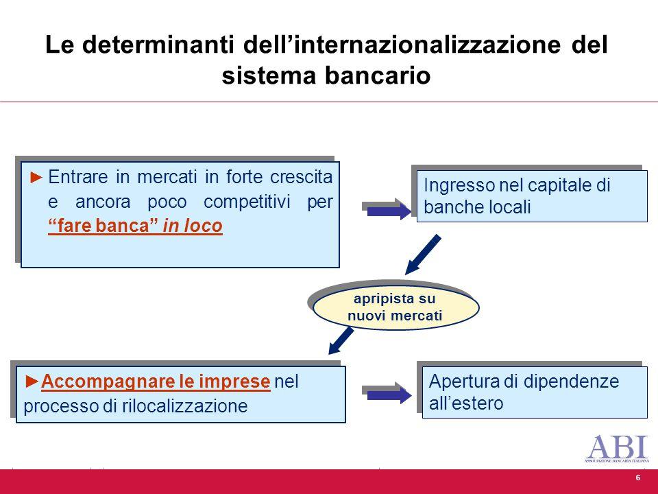 6 Le determinanti dell'internazionalizzazione del sistema bancario ► Entrare in mercati in forte crescita e ancora poco competitivi per fare banca in loco Ingresso nel capitale di banche locali Apertura di dipendenze all'estero ►Accompagnare le imprese nel processo di rilocalizzazione apripista su nuovi mercati