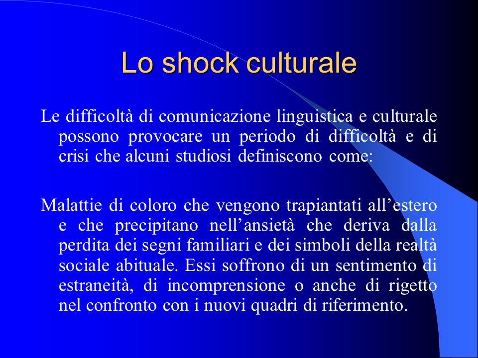 Promozione e Mediazione Risulta, quindi, chiaro che un intervento di mediazione interculturale è anche un intervento di promozione della salute.