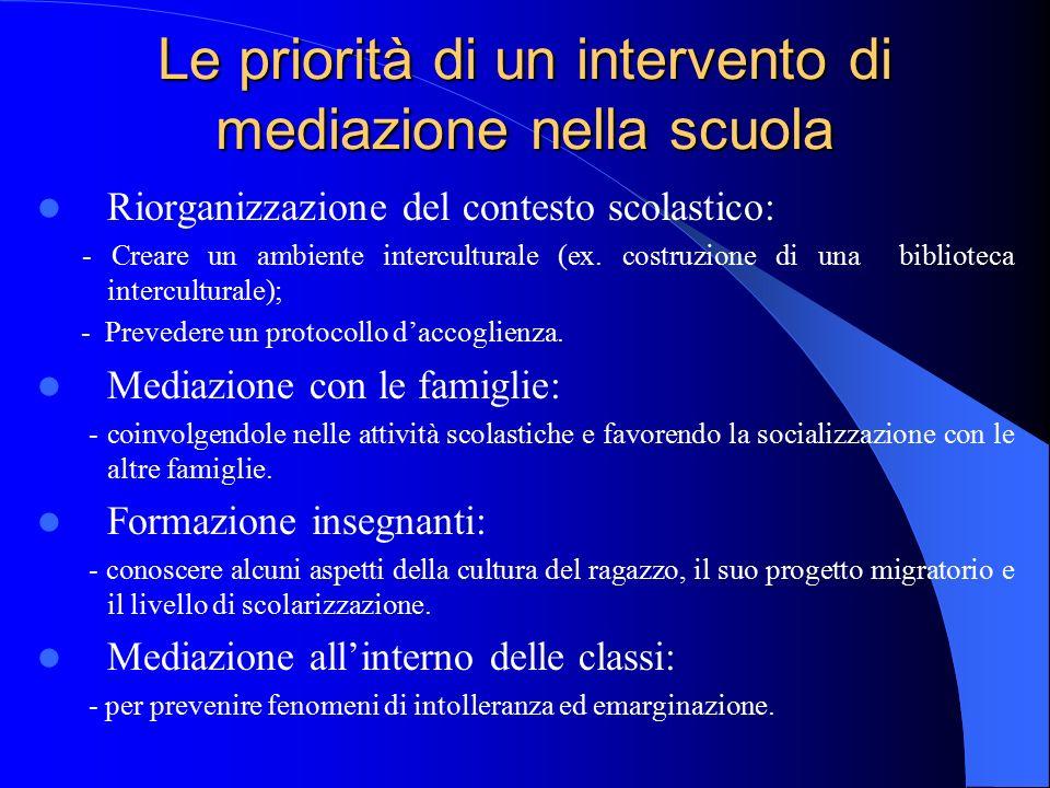 Le priorità di un intervento di mediazione nella scuola Riorganizzazione del contesto scolastico: - Creare un ambiente interculturale (ex.