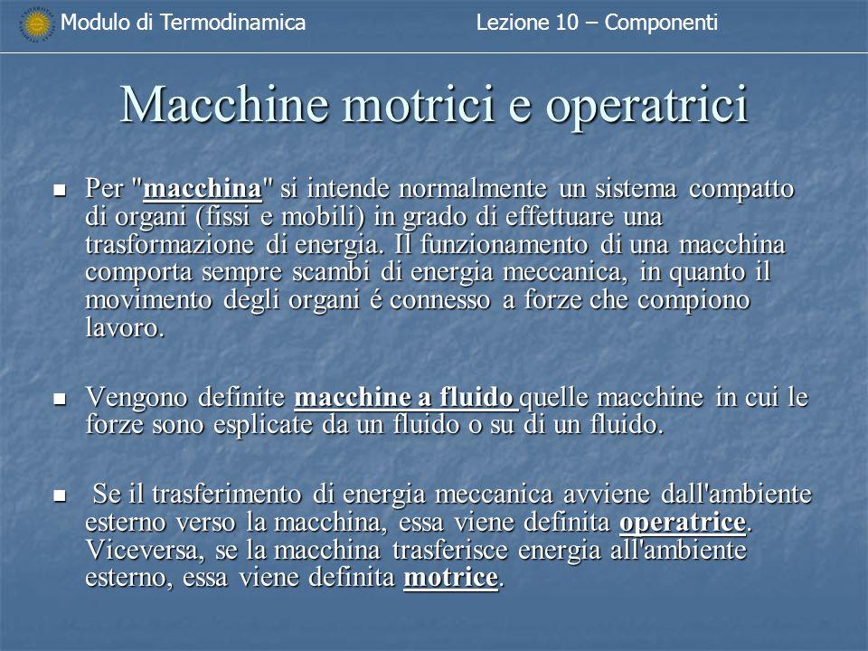 Modulo di TermodinamicaLezione 10 – Componenti Macchine motrici e operatrici Per macchina si intende normalmente un sistema compatto di organi (fissi e mobili) in grado di effettuare una trasformazione di energia.