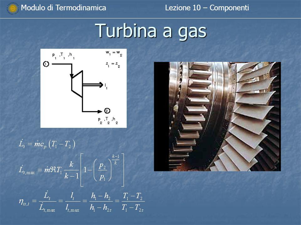 Modulo di TermodinamicaLezione 10 – Componenti Turbina a gas