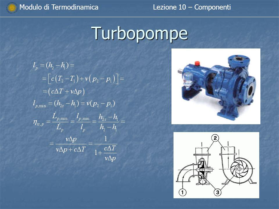 Modulo di TermodinamicaLezione 10 – Componenti Turbopompe