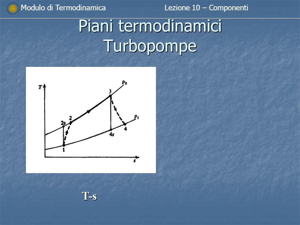 Modulo di TermodinamicaLezione 10 – Componenti Piani termodinamici Turbopompe T-s