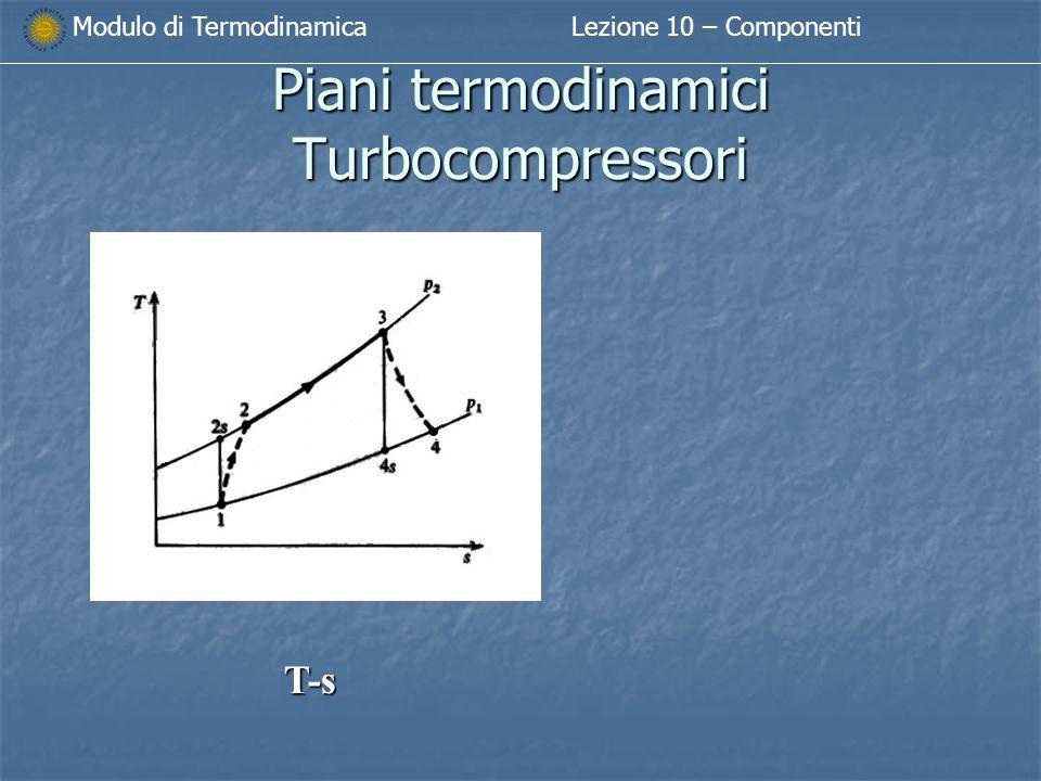 Modulo di TermodinamicaLezione 10 – Componenti Piani termodinamici Turbocompressori T-s