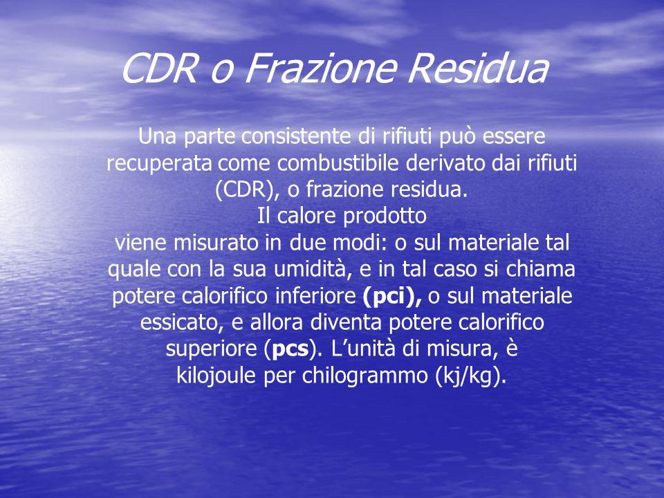 CDR o Frazione Residua Una parte consistente di rifiuti può essere recuperata come combustibile derivato dai rifiuti (CDR), o frazione residua.