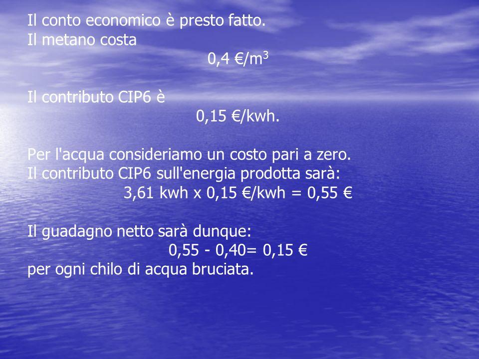 Il conto economico è presto fatto. Il metano costa 0,4 €/m 3 Il contributo CIP6 è 0,15 €/kwh.