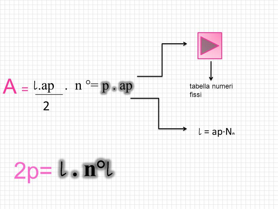 2 l = ap·N n tabella numeri fissi A = 2p=