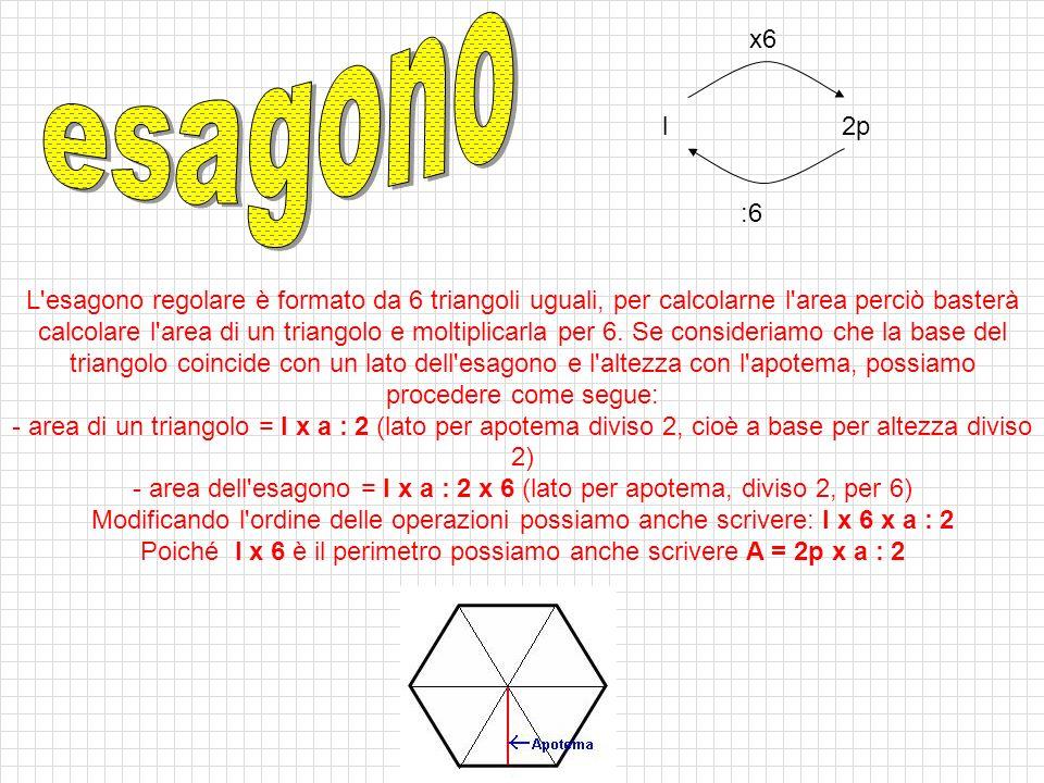 l 2p x6 :6 L esagono regolare è formato da 6 triangoli uguali, per calcolarne l area perciò basterà calcolare l area di un triangolo e moltiplicarla per 6.