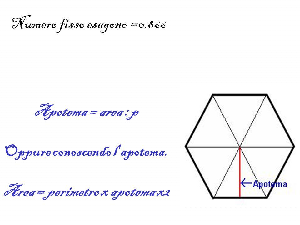 Apotema = area : p Oppure conoscendo l apotema.