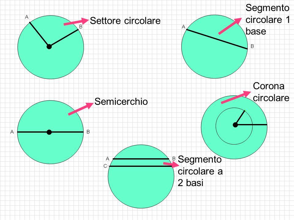 Settore circolare Segmento circolare 1 base B A A B Semicerchio Segmento circolare a 2 basi Corona circolare AB C BA