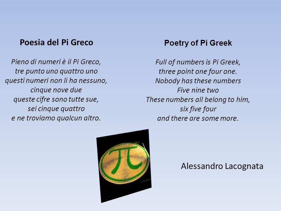 Poesia del Pi Greco Pieno di numeri è il Pi Greco, tre punto uno quattro uno questi numeri non li ha nessuno, cinque nove due queste cifre sono tutte sue, sei cinque quattro e ne troviamo qualcun altro.