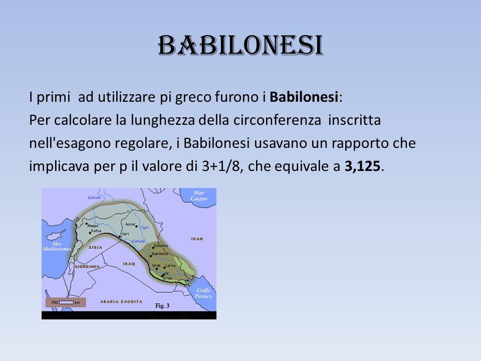 BABILONESI I primi ad utilizzare pi greco furono i Babilonesi: Per calcolare la lunghezza della circonferenza inscritta nell esagono regolare, i Babilonesi usavano un rapporto che implicava per p il valore di 3+1/8, che equivale a 3,125.