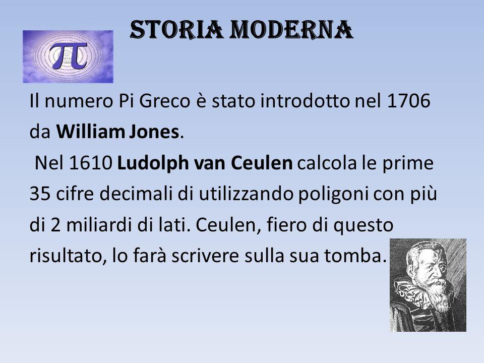 Storia Moderna Il numero Pi Greco è stato introdotto nel 1706 da William Jones.