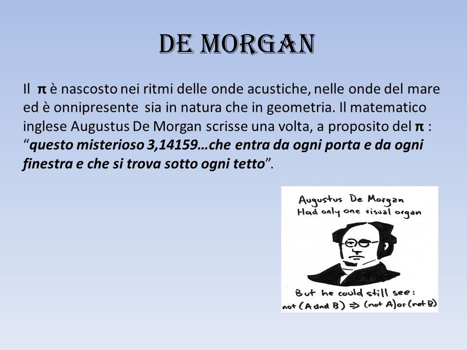 De Morgan Il π è nascosto nei ritmi delle onde acustiche, nelle onde del mare ed è onnipresente sia in natura che in geometria.