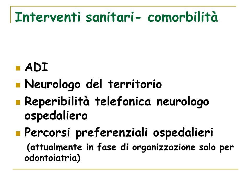 Interventi sanitari- comorbilità ADI Neurologo del territorio Reperibilità telefonica neurologo ospedaliero Percorsi preferenziali ospedalieri (attualmente in fase di organizzazione solo per odontoiatria)