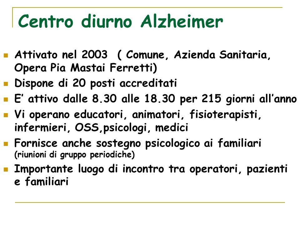 Centro diurno Alzheimer Attivato nel 2003 ( Comune, Azienda Sanitaria, Opera Pia Mastai Ferretti) Dispone di 20 posti accreditati E' attivo dalle 8.30 alle 18.30 per 215 giorni all'anno Vi operano educatori, animatori, fisioterapisti, infermieri, OSS,psicologi, medici Fornisce anche sostegno psicologico ai familiari (riunioni di gruppo periodiche) Importante luogo di incontro tra operatori, pazienti e familiari