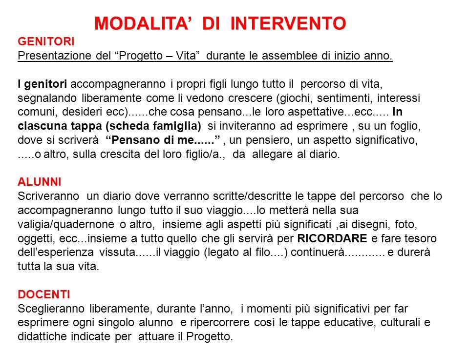 MODALITA' DI INTERVENTO GENITORI Presentazione del Progetto – Vita durante le assemblee di inizio anno.