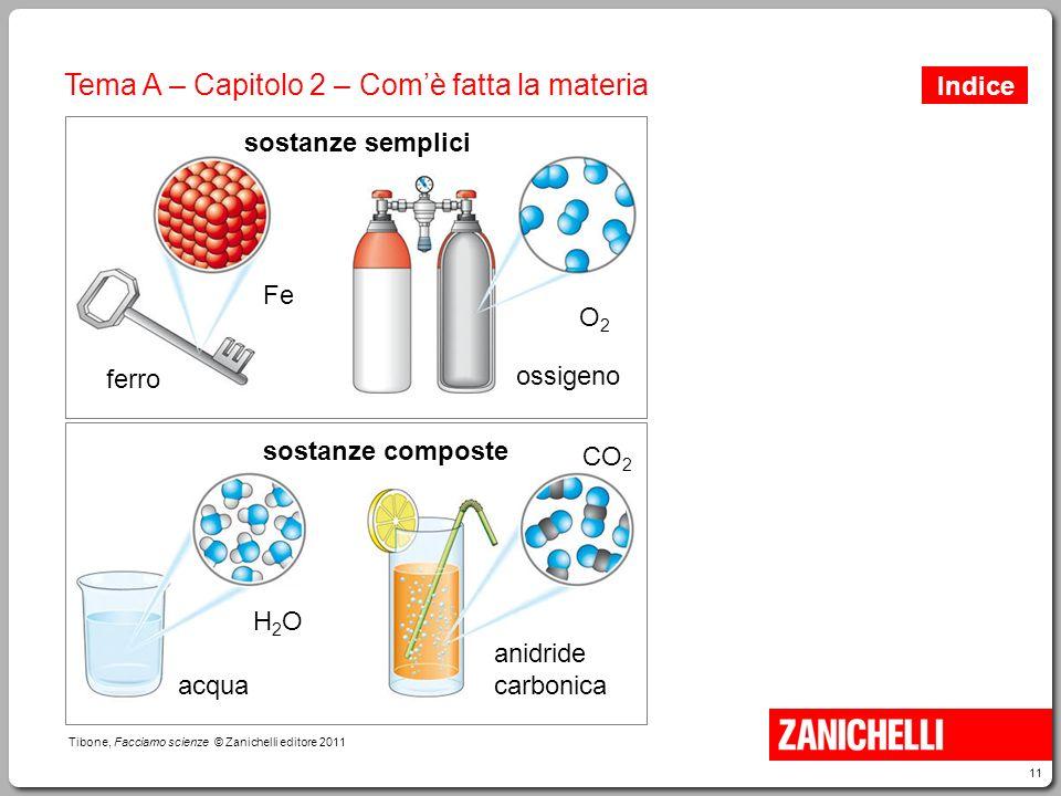 11 Tibone, Facciamo scienze © Zanichelli editore 2011 Tema A – Capitolo 2 – Com'è fatta la materia sostanze semplici sostanze composte ferro ossigeno