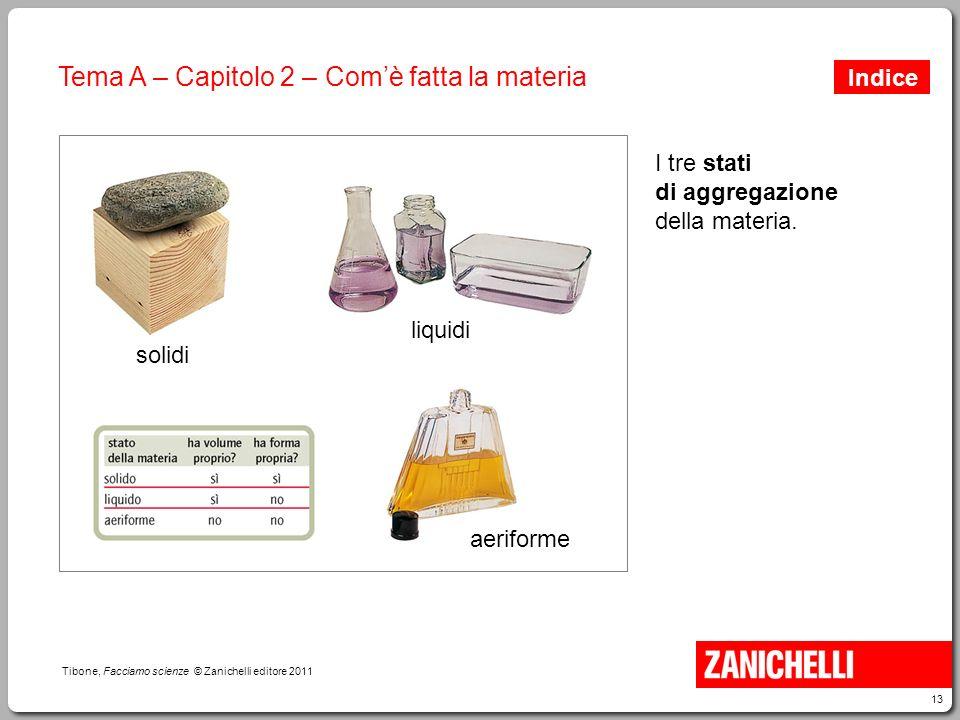 13 Tibone, Facciamo scienze © Zanichelli editore 2011 Tema A – Capitolo 2 – Com'è fatta la materia solidi liquidi aeriforme I tre stati di aggregazion