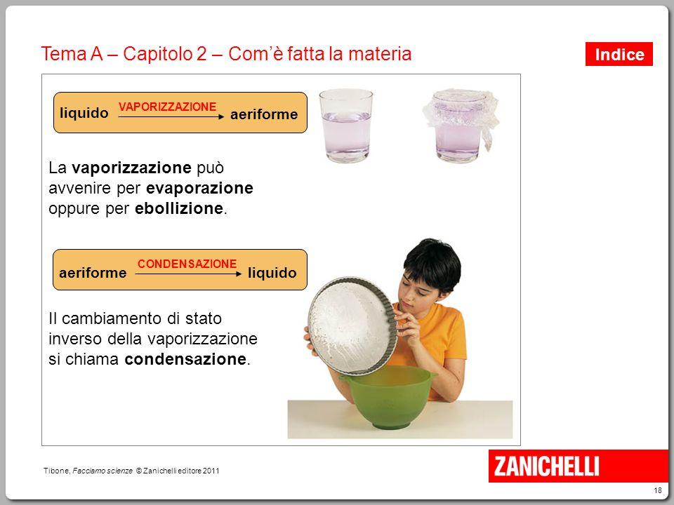 18 Tibone, Facciamo scienze © Zanichelli editore 2011 Tema A – Capitolo 2 – Com'è fatta la materia liquido VAPORIZZAZIONE aeriforme CONDENSAZIONE liqu