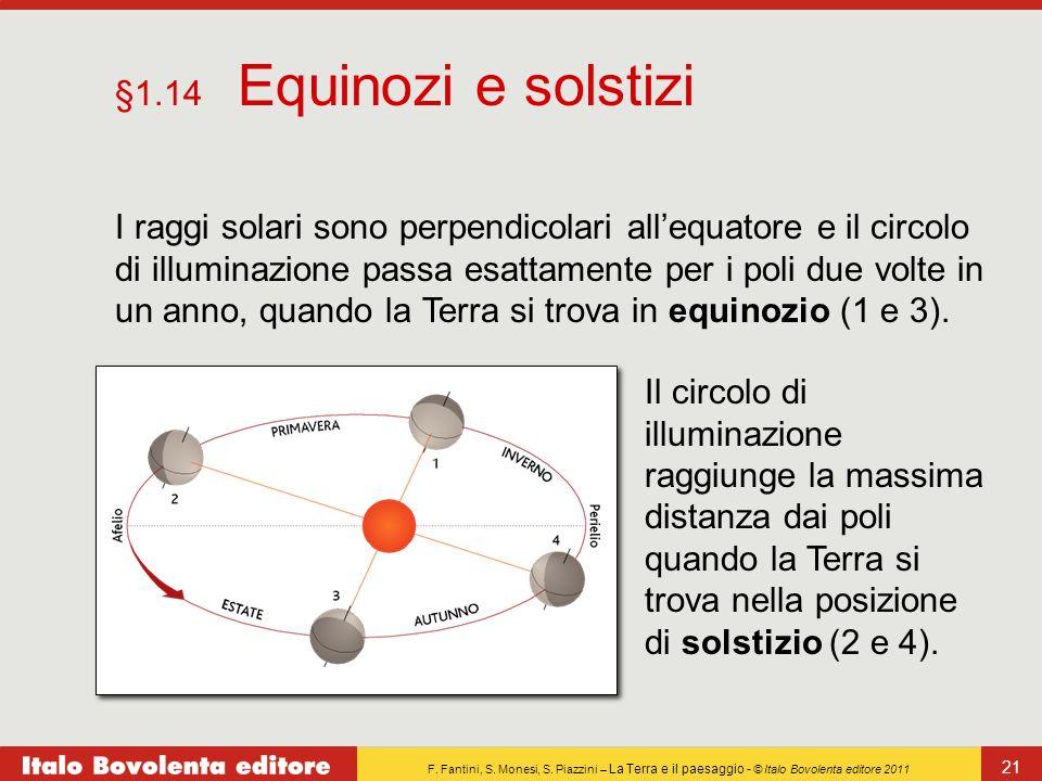 F. Fantini, S. Monesi, S.