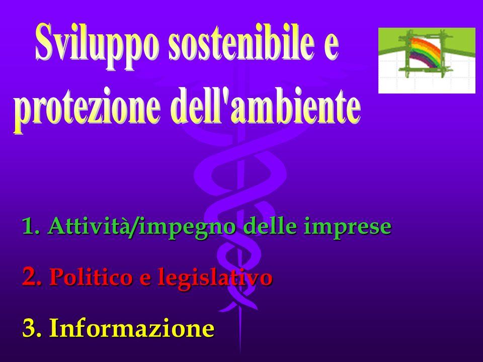 1. Attività/impegno delle imprese 2. Politico e legislativo 3. Informazione